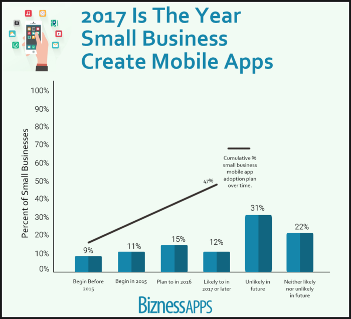 app-reseller-trends
