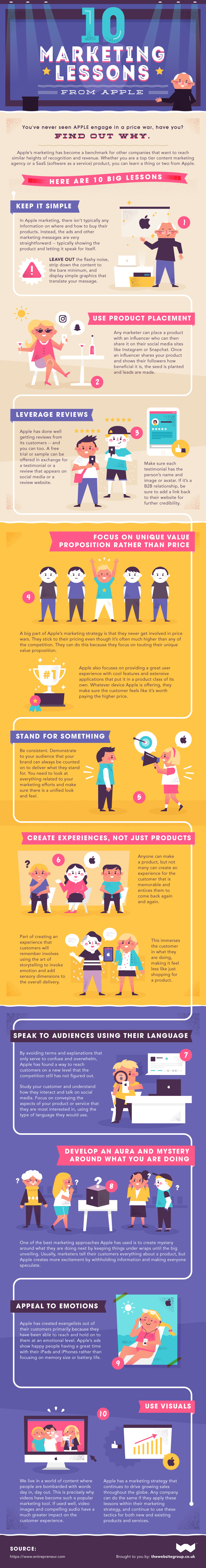 10-Marketing-Lessons-from-Apple-Infographic