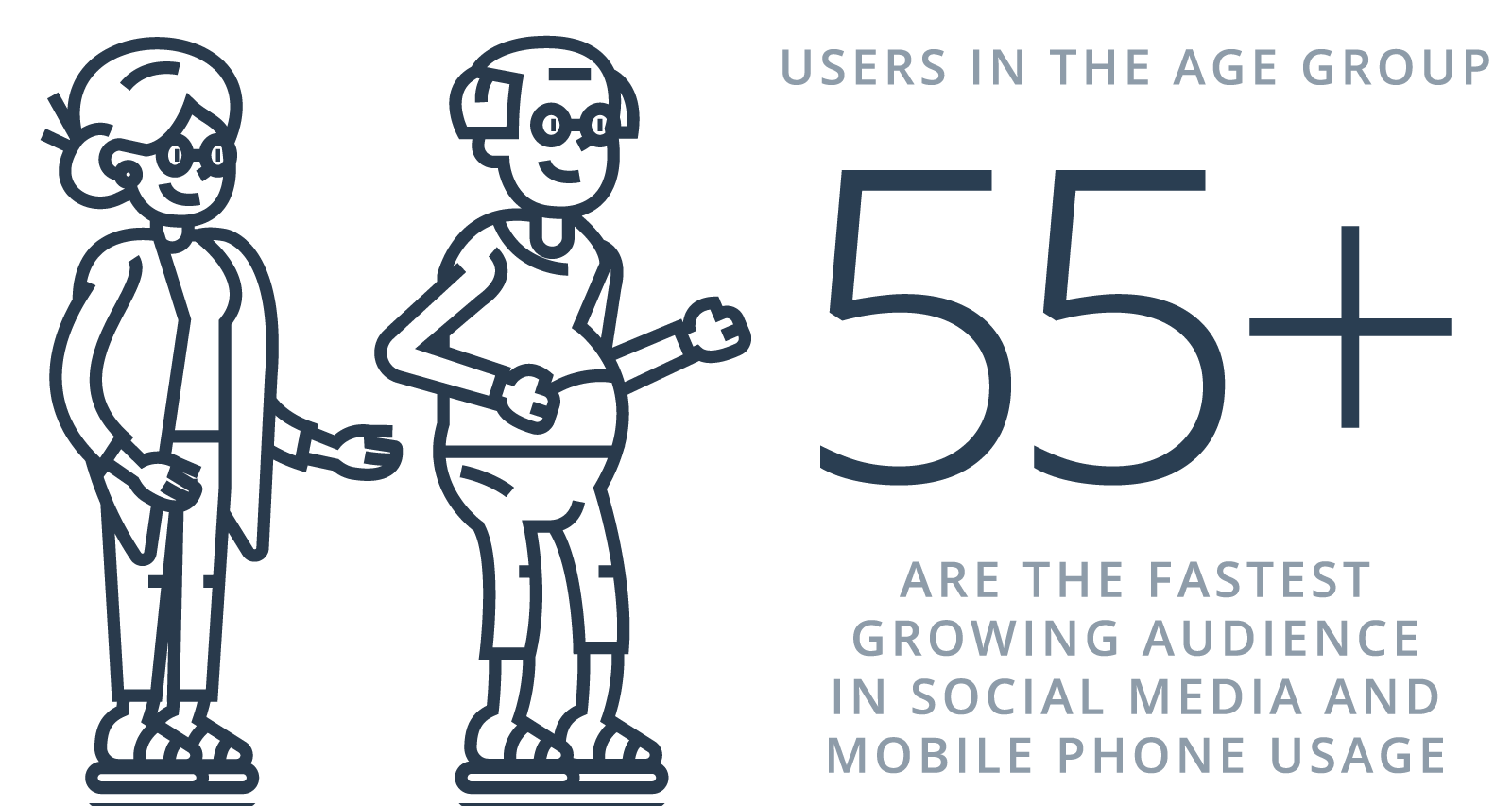 55+ users mobile