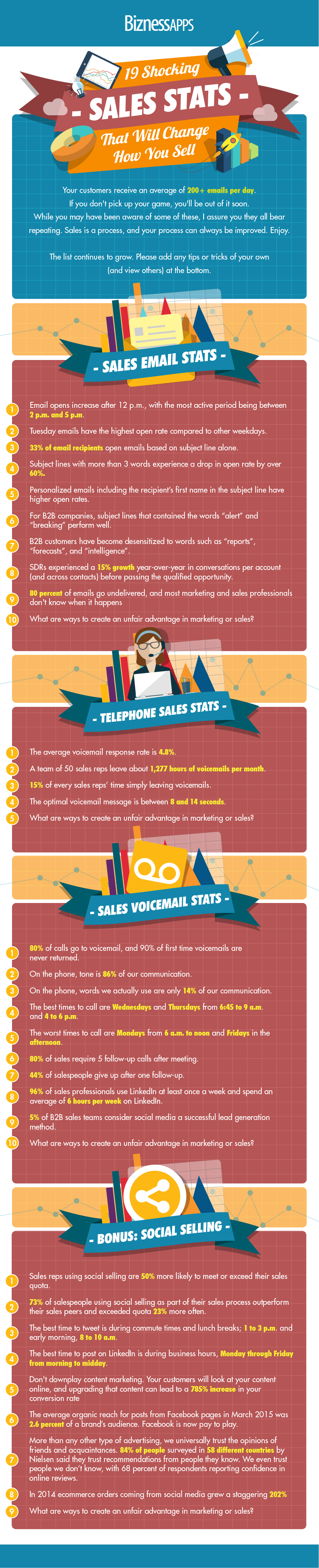 19-shocking-sales-stats